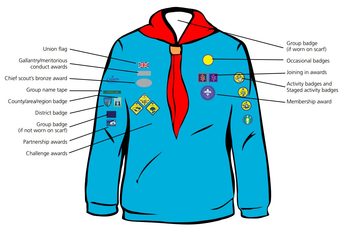 Beaver Uniform - Badge Positions